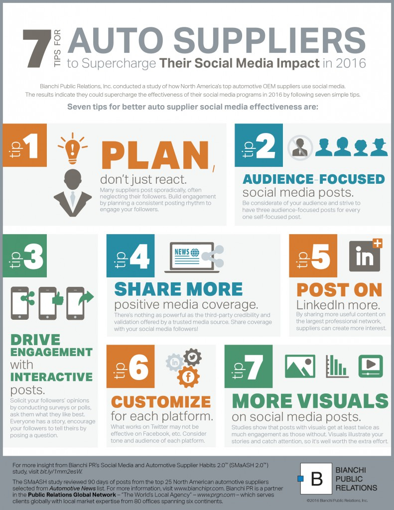 Infographic Social Media Tips for Auto Suppliers