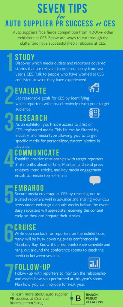 7 Steps for PR Success at CES 2019 - Bianchi PR
